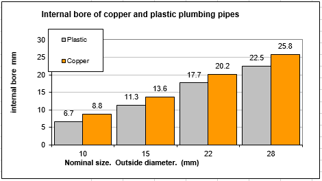 2 Copper Pipe Outside Diameter Brass Tube H62 Precision